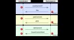 Three-phase_commit_diagram.svg