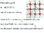 Vysvětli+pomocí+obrázku,+jak+vznikne+polovodič+typu+N