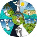 depositphotos_8571508-stock-illustration-creation-of-the-world