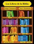 LIBROS DE BIBLIA