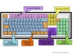 partes-del-teclado-de-la-computadora