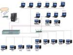 เครือข่ายอินทราเน็ต