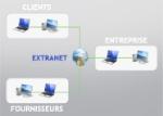 extranet_01