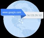 global-dns-network