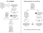 770px-Firma_Digital