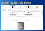 Modificación+de+datos