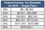 def -- progressive tax