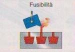 fusibilità