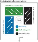 triclinium_diagram