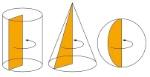 solidi rotazione cilindro sfera cono - Copia