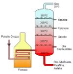 Crude_Oil_Distillation-ITA