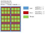 2d_grid
