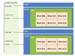 CUDA-C-program-structure