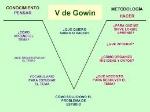 descarga (1)gowin