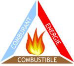 triangle du feu.