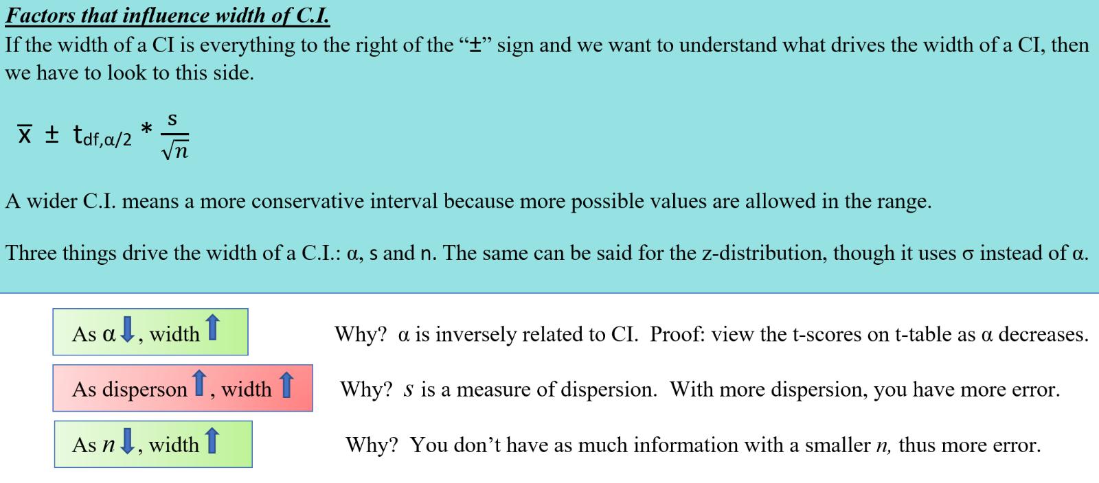 Factors that influence width