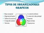 Tipos-de-Organizadores-graficos