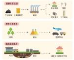 綠能-生質能源產業-自身能源解放021