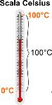 scala-celsius