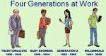 generaciones1
