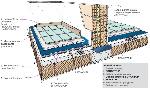 80-Isolamento-acustico-dei-pavimenti-su-solai-in-latero-cemento-dai-rumori-di-calpestio-soluzione-in-doppio-strato