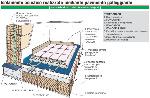 82-Isolamento-acustico-dei-pavimenti-su-solai-in-latero-cemento-dai-rumori-di-calpestio-soluzione-con-sistema-radiante-bugnato