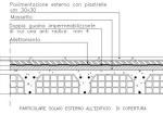 solai-in-latero-cemento-dwg-con-particolari-costruttivi-cemento-armato-e-solaio-cemento-armato-1-5-con-particolari-costruttivi-cemento-armato-e-468x285px-recupero-solai-300x210