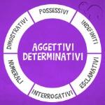 gli-aggettivi-determinativi-per-laggettivo-220w