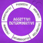 gli-aggettivi-determinativi-per-laggettivo