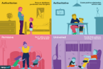types-of-parenting-styles