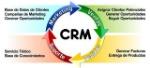 Cómo-pueden-ayudar-las-herramientas-CRM-a-la-mejora-de-la-productividad-y-las-ventas