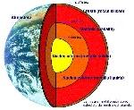 nucleo_terra