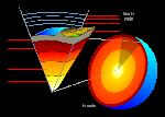 Earth-crust-cutaway-it.svg