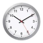 clock coggle