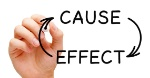cause effect coggle