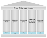 Five-Pillar-of-Islam-1024x836