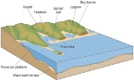 Marine-Depositional-Landforms