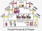 Feudal Pyramid 1