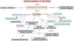 teoria-general-de-sistemas