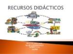 recursos-didcticos-1-638