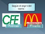 comportamiento-organizacional-de-empresas-gubernamentales-en-puebla-8-638