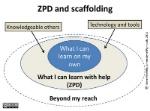 ZPD-Scaffolding