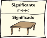 significante-significado-e1414172750943