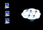 300px-LAN_WAN_scheme.svg
