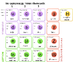 Standard_Model_of_Elementary_Particles_hr.svg