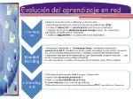 Evolución+del+aprendizaje+en+red
