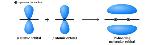 Schematic-of-Pi-bond-by-p-orbital