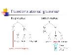 Transformational+grammar