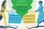 mixed-economy-definition-pros-cons-examples-3305594_final-5b73175ac9e77c0057281283