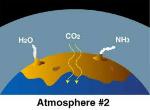 second atmosphere